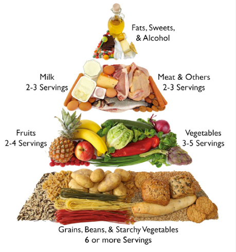 Foods to Increase height after 25